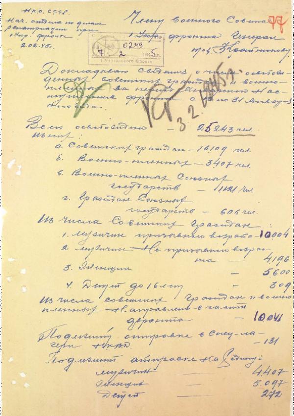 Донесение 1-го Украинского фронта